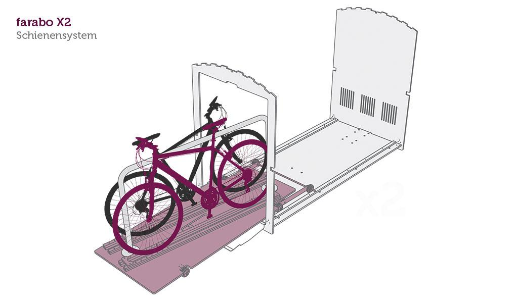 Skizze der Fahrradbox farabo x 2