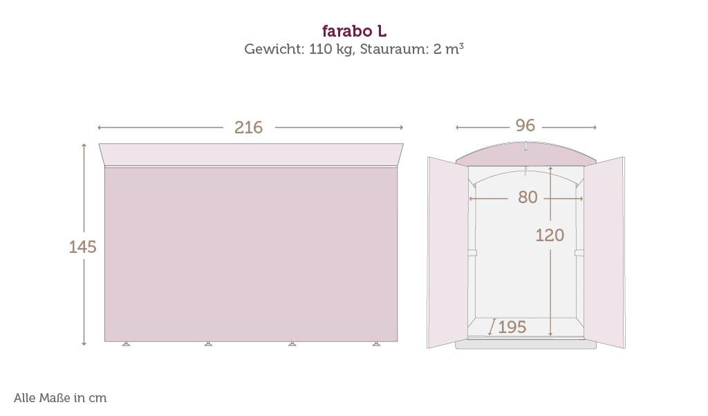 Maße der Fahrradbox farabo L mit Daten