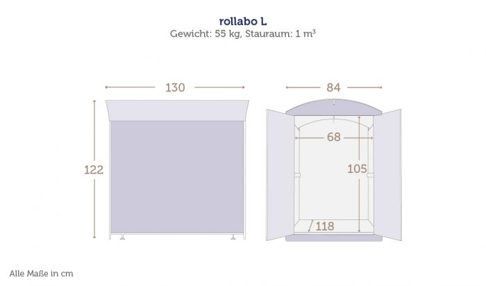 Maße der Rollatorbox rollabo L mit Maße