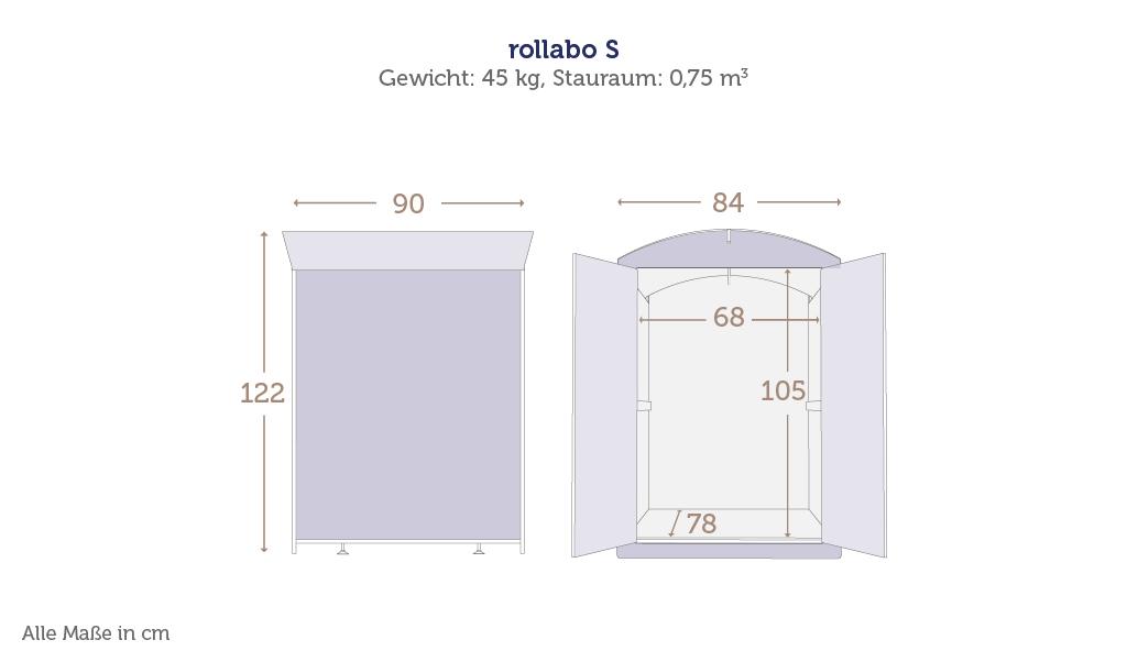 Maße der Rollatorbox rollabo S mit Daten