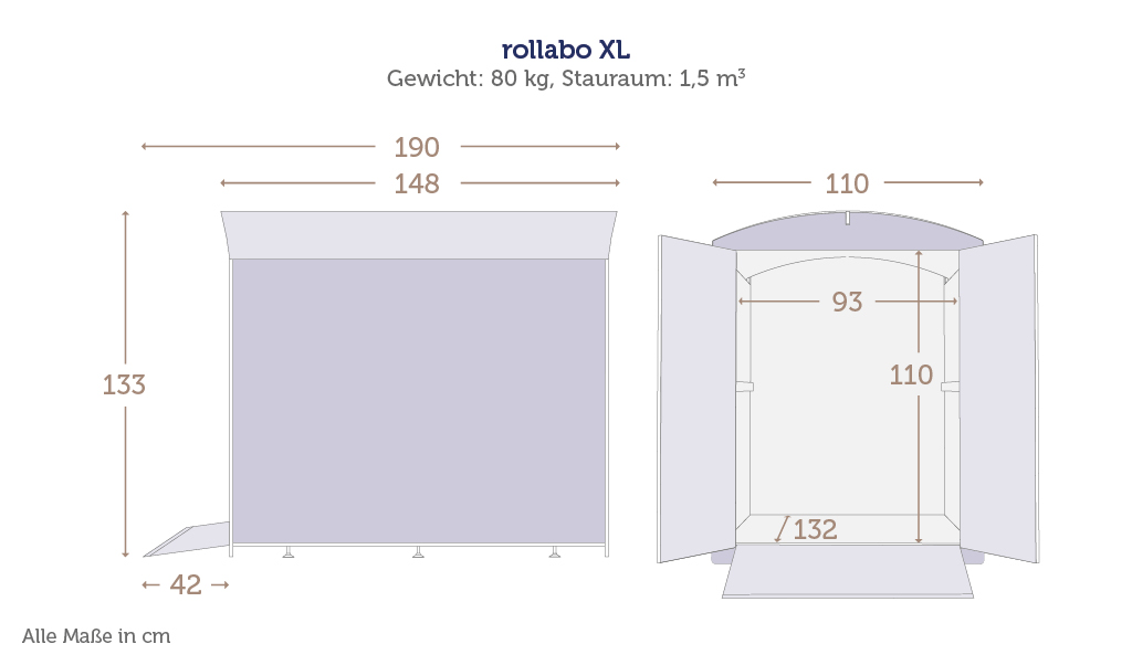 Maße der Rollatorbox rollabo XL mit Daten