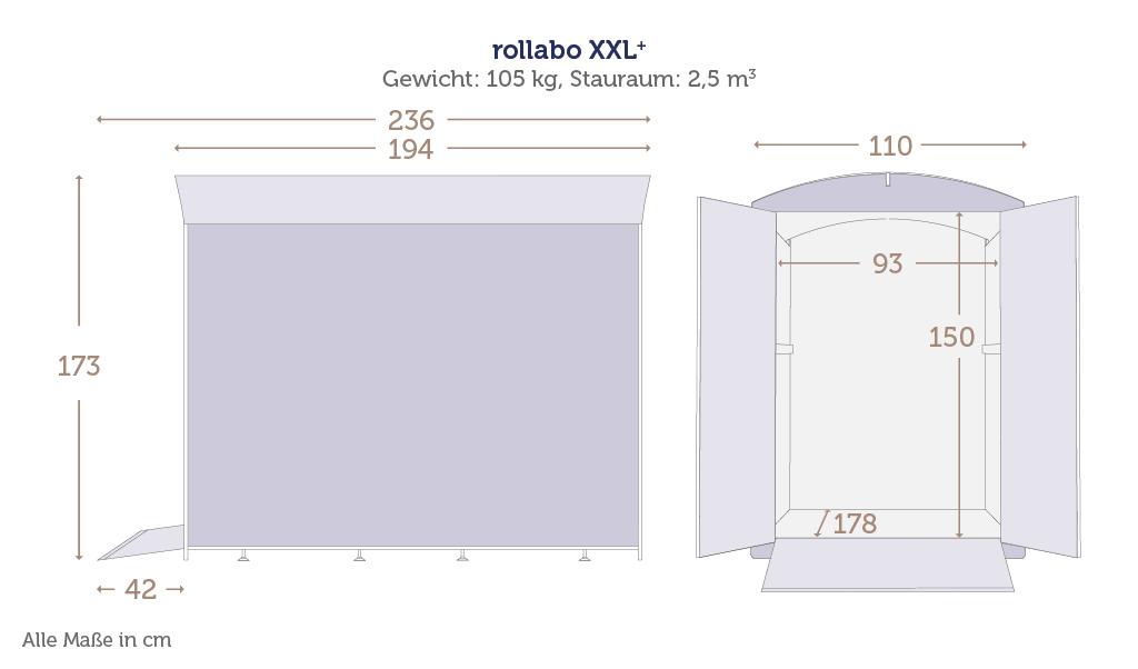 Maße der Rollatorbox rollabo XXL mit Daten