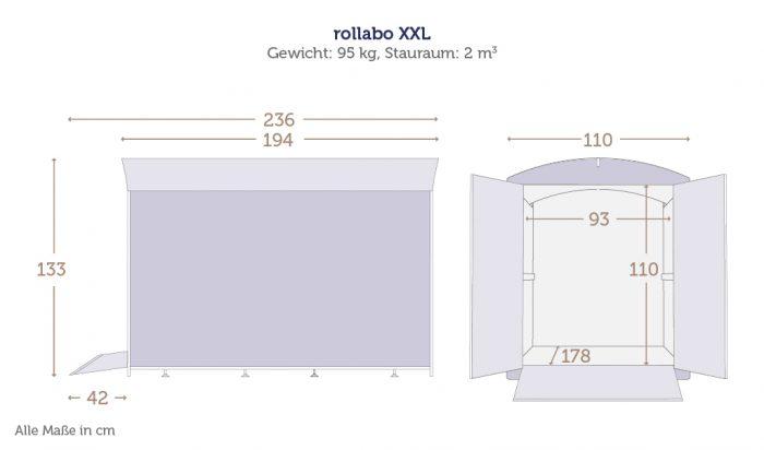 Maße der Rollatorbox rollabo XXL